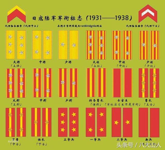 日本在二战时期对军队管理是不是值得学习
