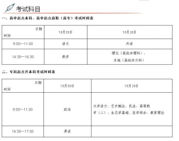 【医院收费员业务技能培训】2016年成人高考9月1日开始报名 这些事项要注意