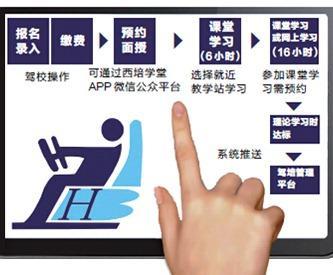 【我县召开残疾人职业技能培训班】重庆:驾考理论可以网上学,流程在此!