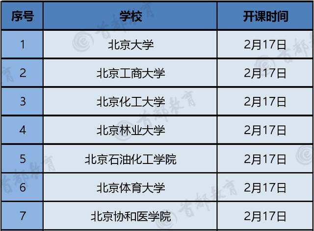 最早17日开课,66所在京高校线上教学时间公布