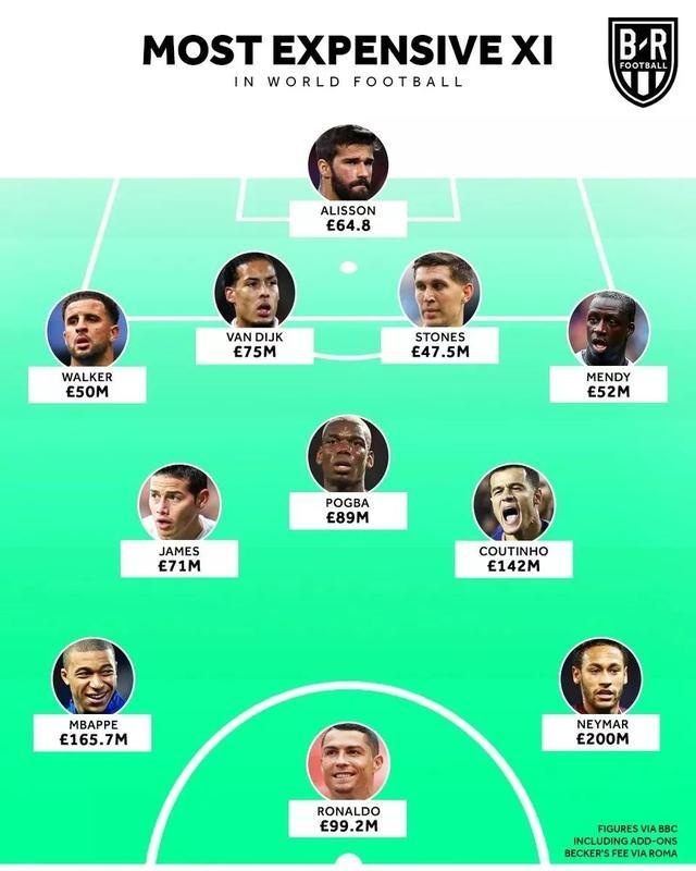 如果要世界顶级门将守门,让业余玩球的人去踢点球,10个能进几个?