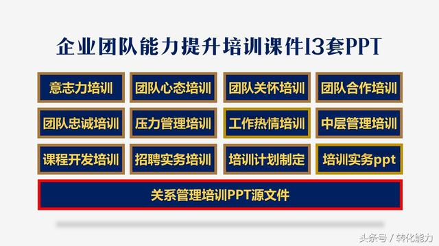 【我县劳动职业技能培训】企业团队能力培训课件,意志力 心态 合作 忠诚等能力提升13套PPT