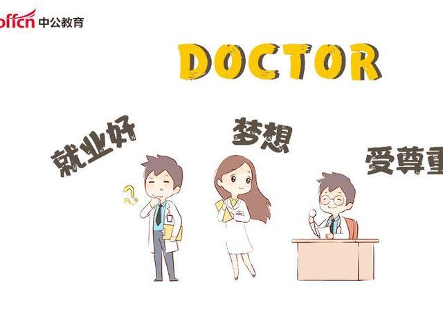 【质量管理知识和技能培训教育】医学要就业 学历最重要!
