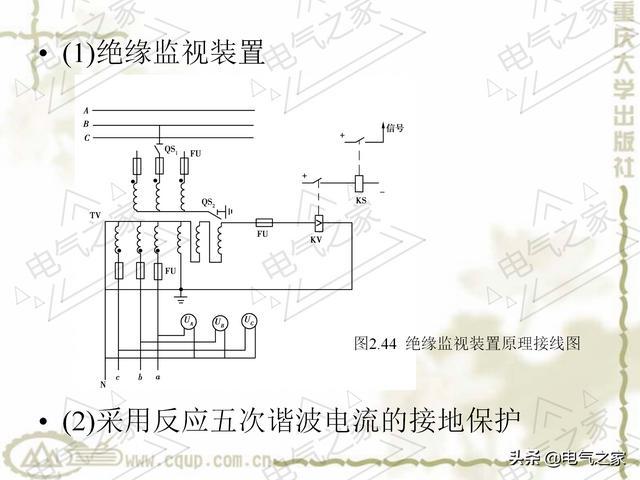 【兰州世纪峰华新技能培训中心】电力系统继电保护--全套课件(二)