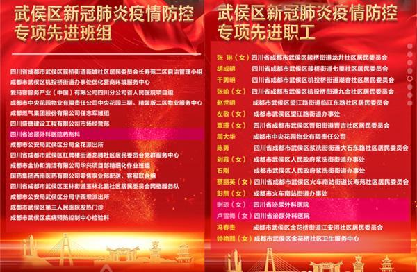 四川省泌尿外科医院荣获成都市「工人先锋号」称号