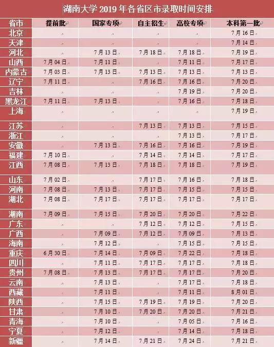 【水厂化验室技能培训】招生录取@湖南大学录取查询方式、录取时间安排新鲜出炉