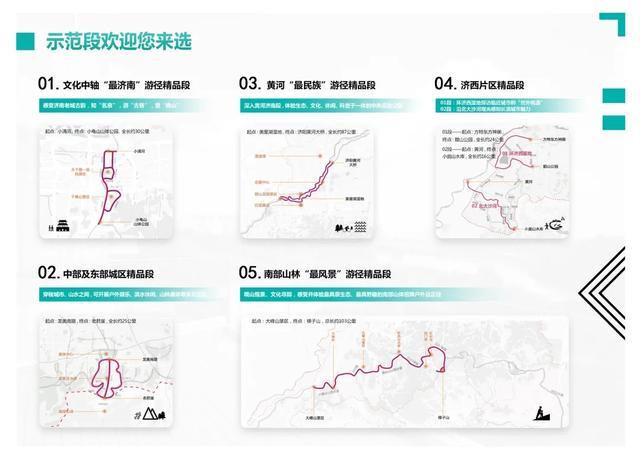 """济南市绿道网规划初步方案出炉!小清河到千佛山要建""""百里泉道"""""""
