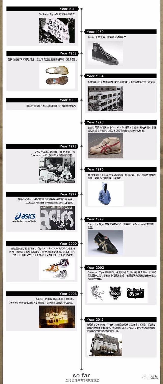 吴亦凡竟然穿精神小伙同款鞋,李宇春还为其代言?