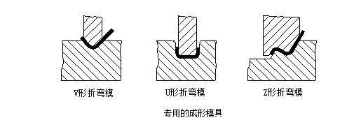 江阴钣金折弯加工