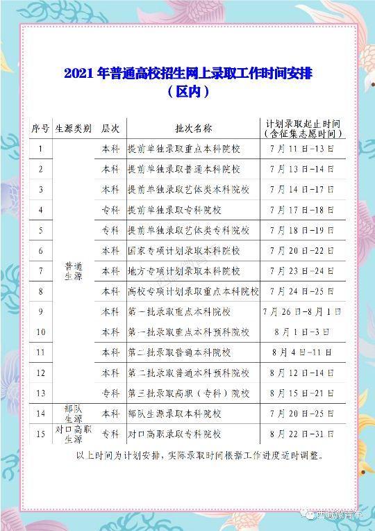 【2021年心理测量者技能培训】西藏高考录取工作启动 录取时间安排出炉
