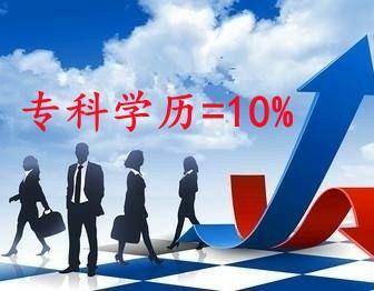 【河南水利技能培训费】拥有本科学历你就是超过了96%的中国人的学历