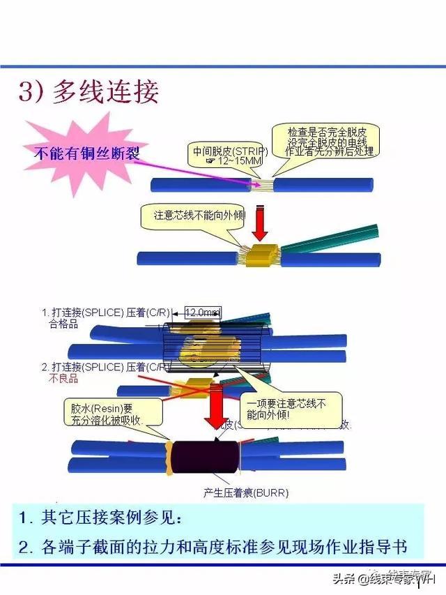 【银行柜员技能培训课程】汽车线束生产技能培训