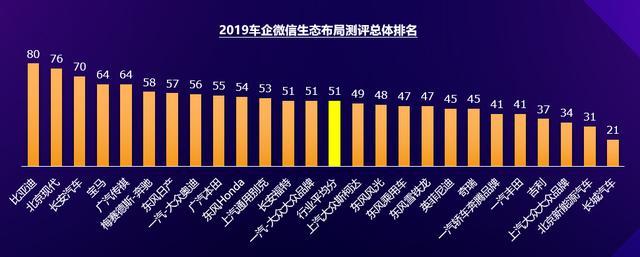 2019(第十四届)中国汽车服务金扳手奖评选榜单揭晓
