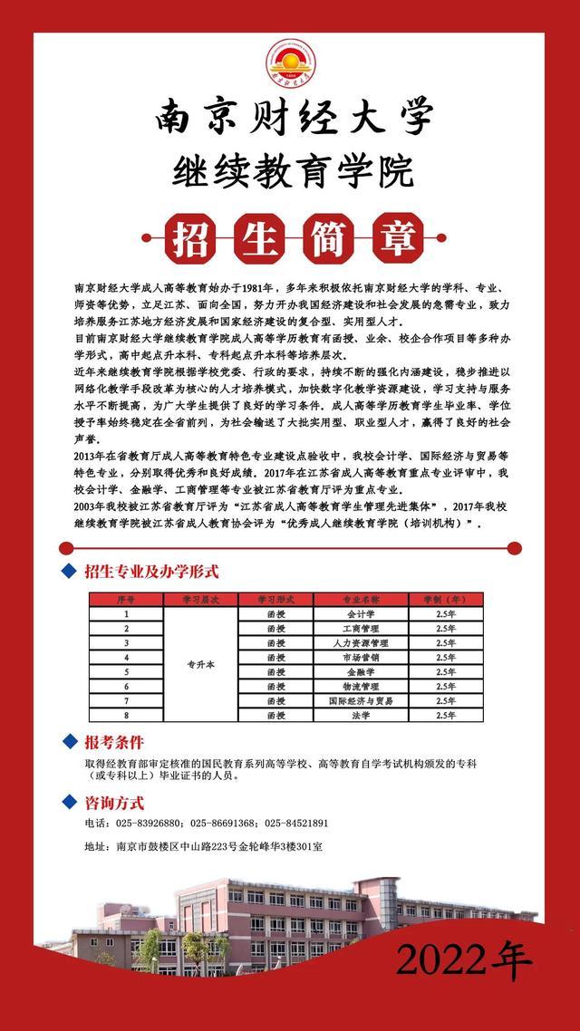 南京财经大学继续教育学院招生简章