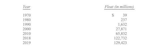 巴菲特竟跑输标普500指数,致股东信全文:不会抛售伯克希尔股票