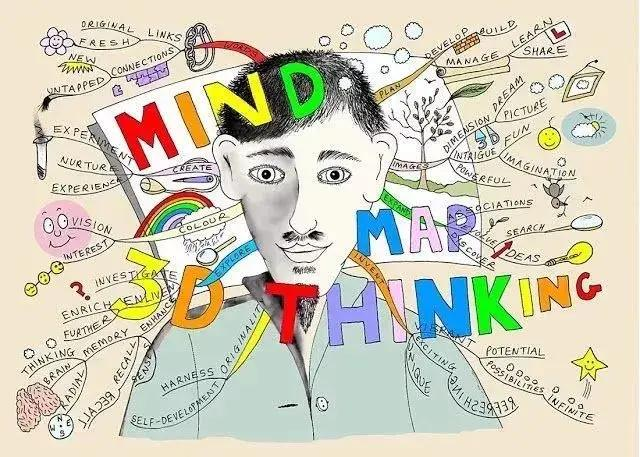 思维导图 | 技巧篇,学习思维导图的十大要诀!(图11)