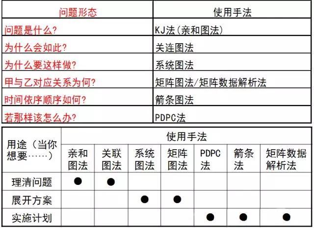 新QC七大工具详解+培训教材