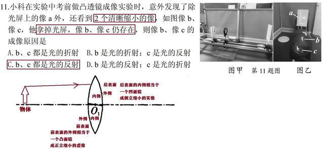 【农业实用技术和技能培训】2021年江北区初三科学模拟光学典型题解析