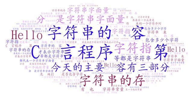 【汽车检测站技能培训课】《c语言程序设计》——字符串