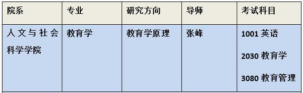 【收费员转岗技能培训】2021年北京理工大学教育学原理考博参考书、笔记资料、经验分享