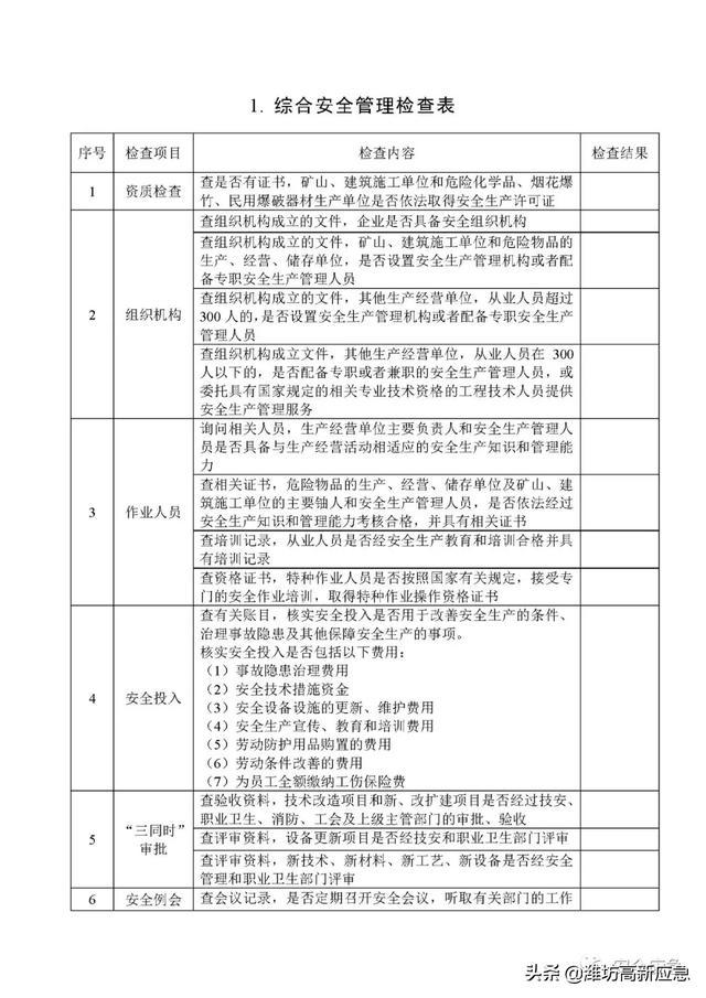 【安庆哪些地方培训专业技能】《史上最全最全安全检查表汇编》上