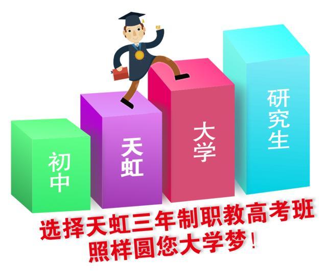 烟台天虹职教高考班2020年招生简章