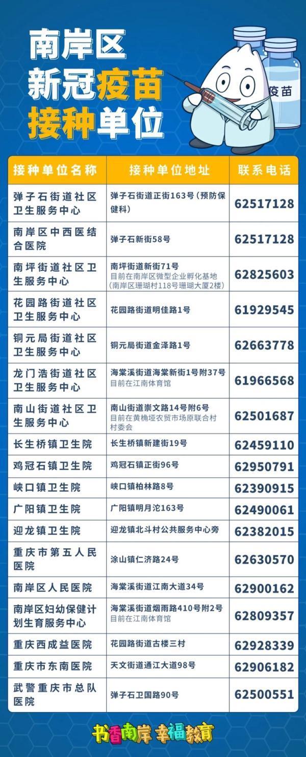 【各类劳动力的职业技能培训机构】重庆12~17岁人群新冠病毒疫苗接种方案来了