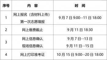【国家要求要大规模开展职业技能培训】2021年福建省成人高校考试招生9月7日开始网上报名