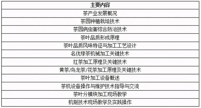 """【驾校教练员技能培训内容】2021年第一期""""机械制茶师""""培训班即将开班"""