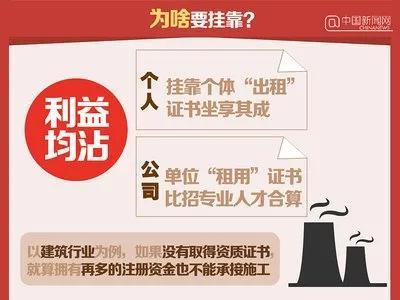 「行业套路与江湖」职业培训篇 高利诱惑下,必有高风险