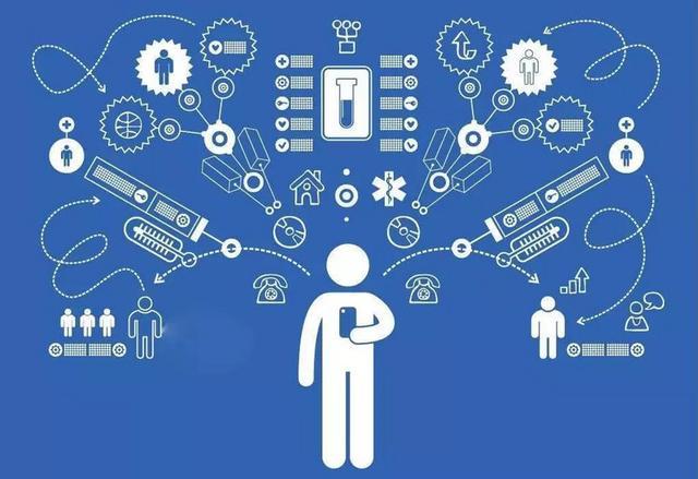 【国家要求要大规模开展职业技能培训】湖南中创教育 网教大专有用吗?