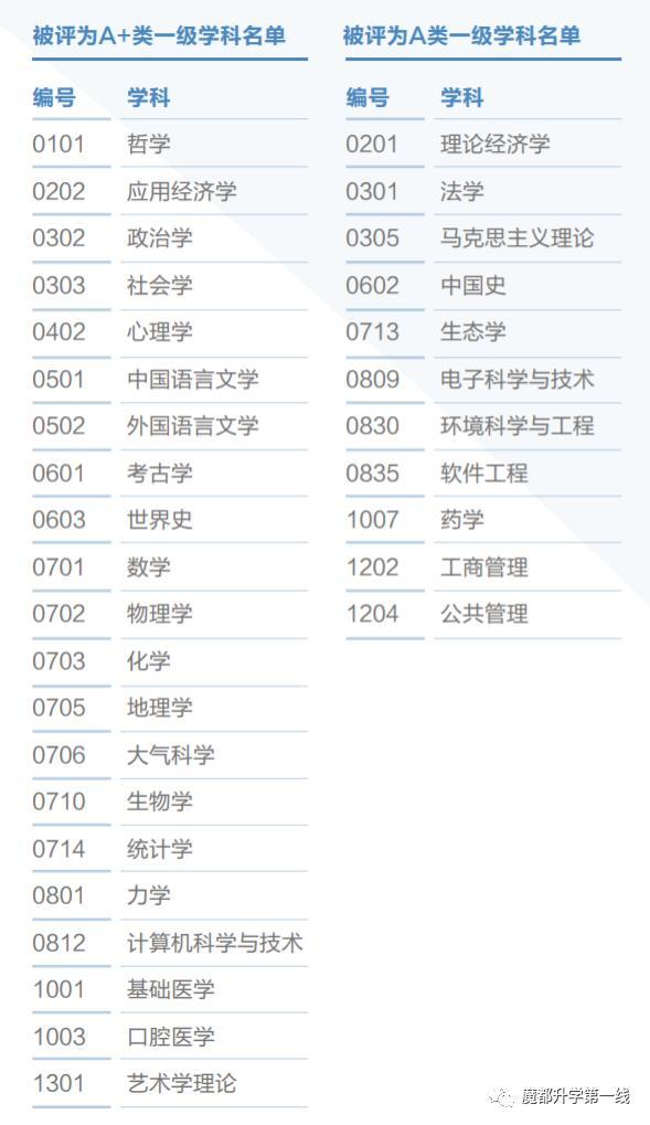 【物业保洁员工技能培训】2021北京大学14省市录取分数线汇总,另附29+省市往年分数线盘点