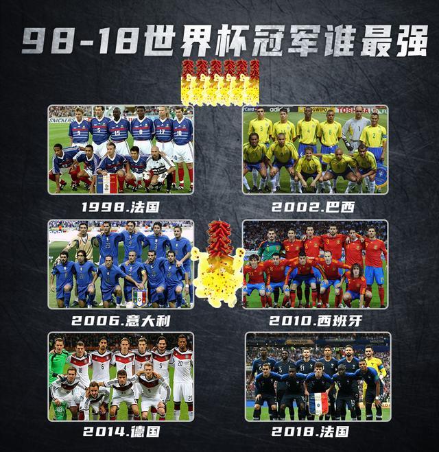 1998足球世界杯谁为冠军