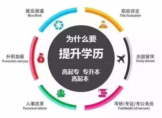 【燃气公司组织技能培训】学习分享(23)