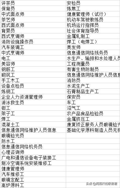 【高层人员开发侧重新知识新技能的培训】技能提升补贴?在南京有这58个证书最低补贴千元