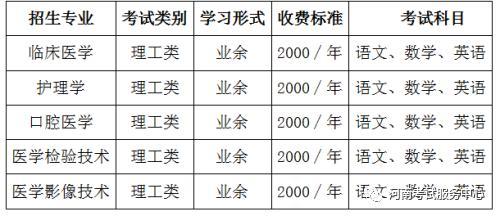 【学前教育技能培训中心】商丘医学高等专科学校2020年成人高考招生简章