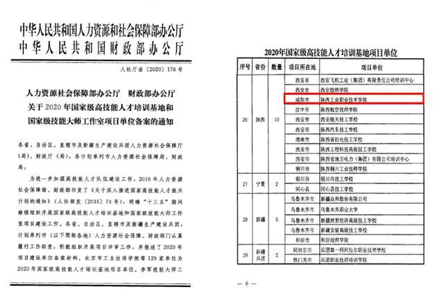 陕西工院被人社部财政部认定为国家级高技能人才培训基地