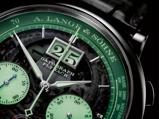 你最想购买的一款手表是哪款?
