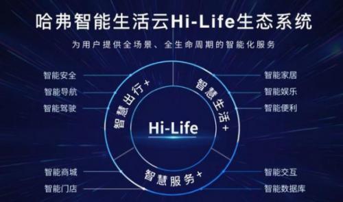 """未来已来,全新哈弗H6 铂金版""""以智取胜"""""""