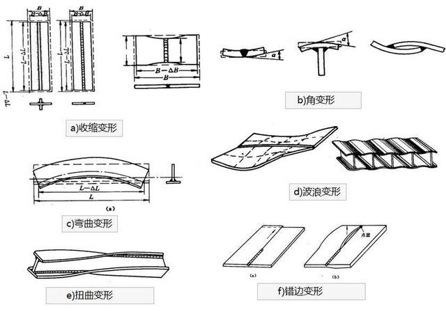 常州附近焊接结构件及加工厂家