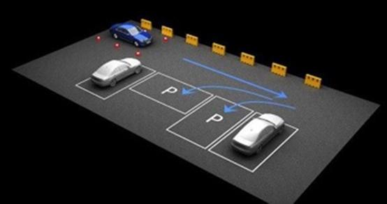 都在谈智能驾驶,你真的了解它吗?