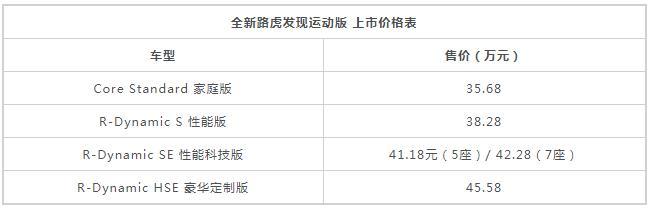 全新路虎发现运动版上市 售价35.68-45.58万元