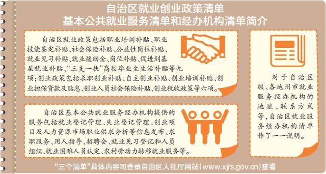 【关于收费员业务技能的培训】哪些人能够享受职业培训补贴?新疆梳理清单助力就业创业