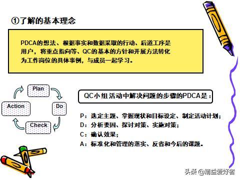 QC活动培训资料