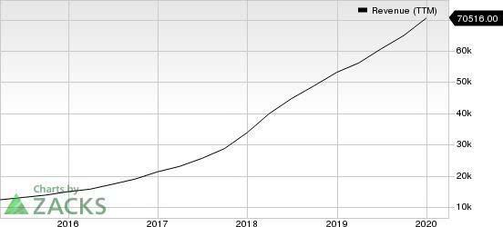 外媒:马云全球捐赠或有助于增强阿里巴巴投资者信任