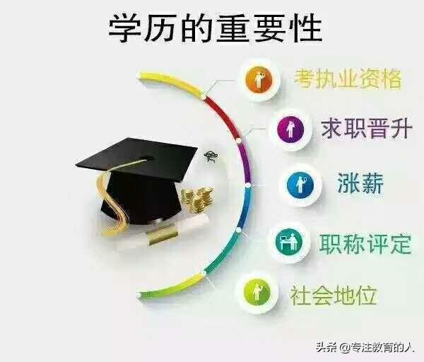 【测量技能培训计划】河南省成人高考报名条件、学费明细、招生院校和专业