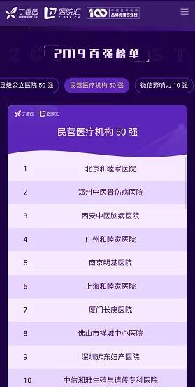 上海和睦家医院再次荣登医疗品牌界「奥斯卡榜单」