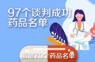 医保局专家的灵魂砍价:4.4元4太多,难听,再便宜点 (内附最新2019医保药品名单)