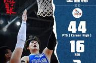 王哲林狂砍44分,16篮板,创生涯得分新高!