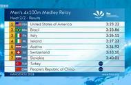 今早中国男队被意外取消接力成绩,游泳接力的抢跳是怎么判的?